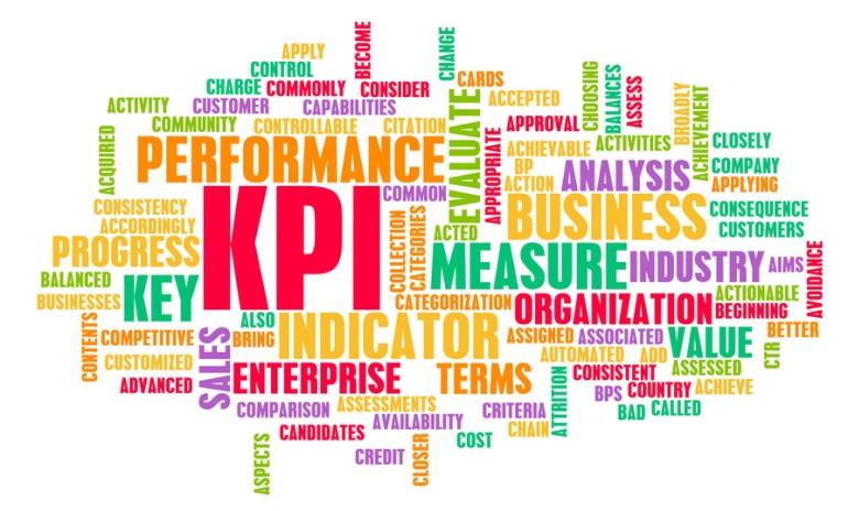 CRM Metrics and KPIs